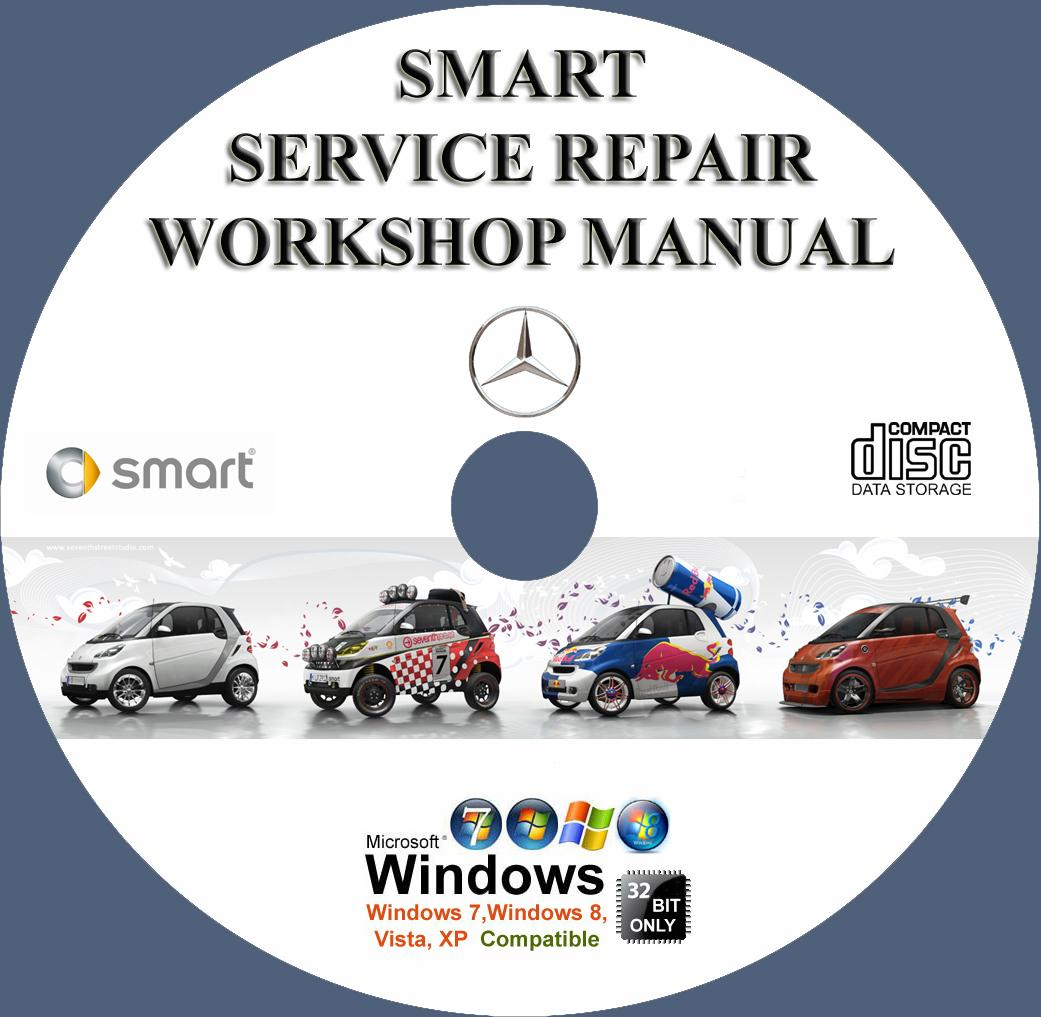 Smart Fortwo - Forfour - Roadster